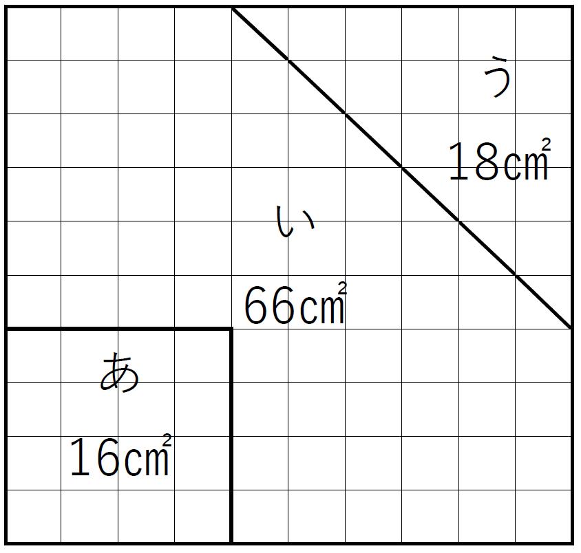 上から見た図と底面積