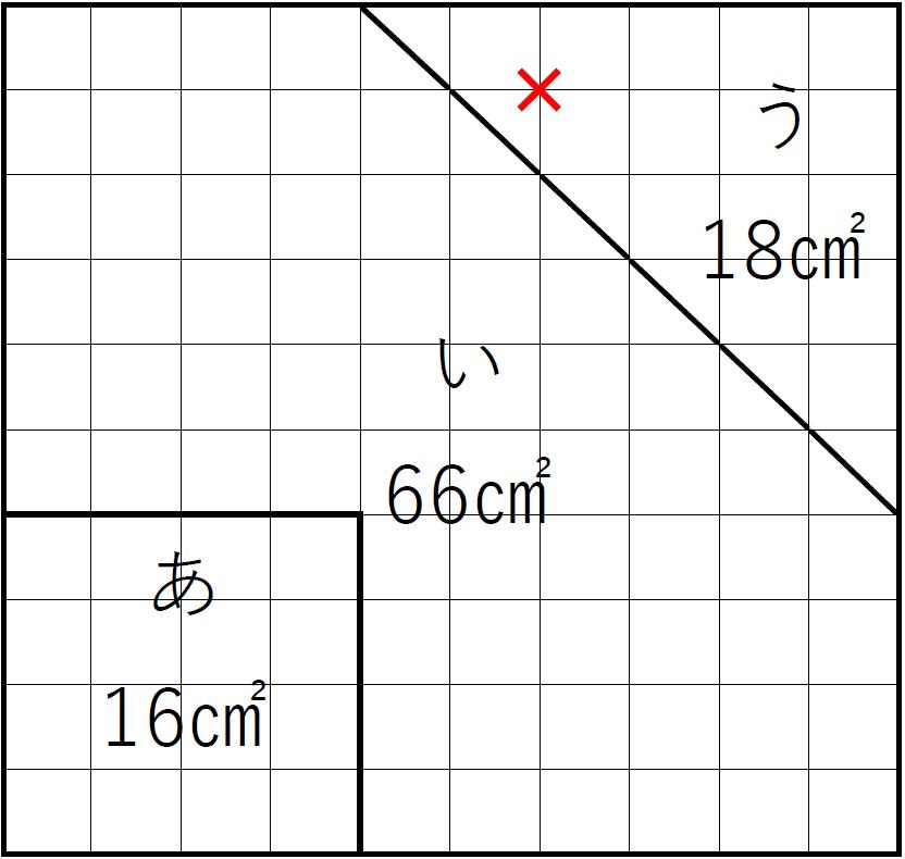 (6,9,4)の位置