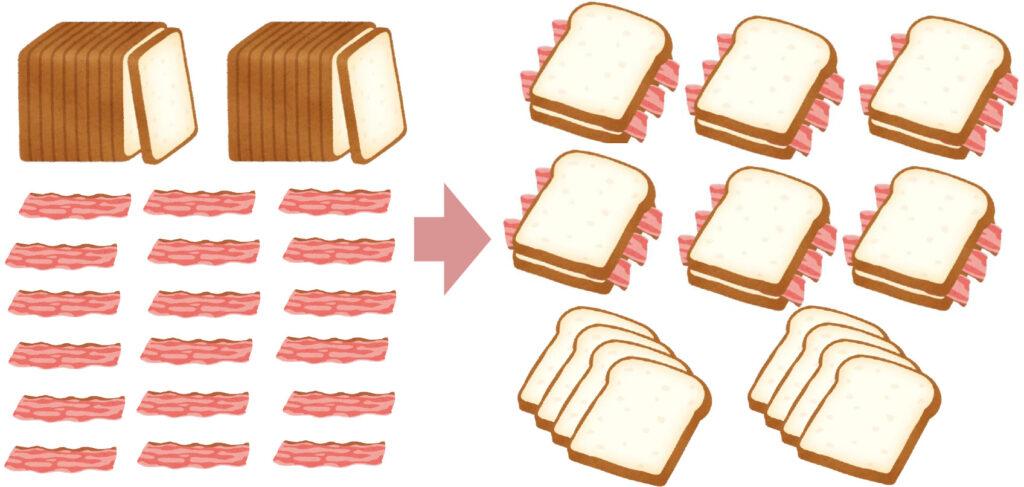 サンドイッチ②
