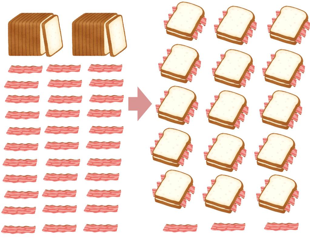 サンドイッチ③